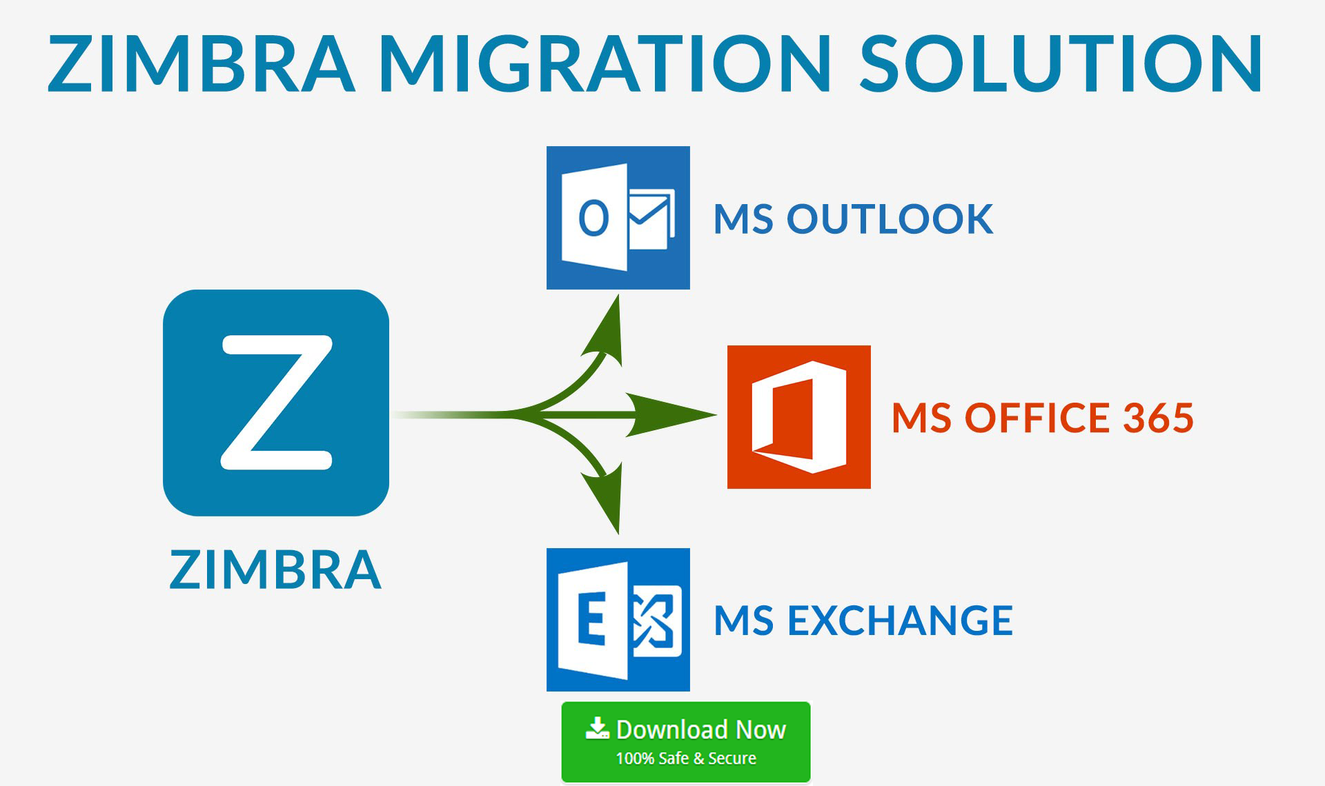 How to Configure Zimbra in Outlook - Use Zimbra Connector